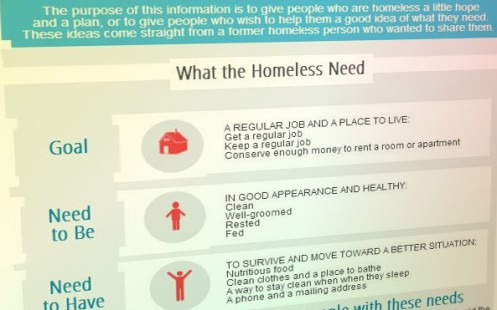 HelptheHomeless