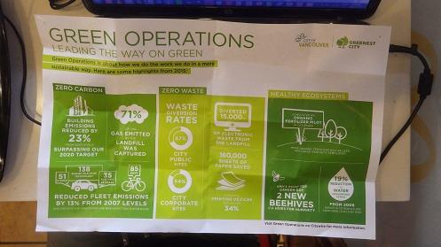green-operations
