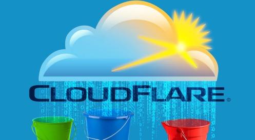 cloudflare-leak
